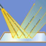 Освещение помещений за счет моделирования прямого и отраженного солнечного света